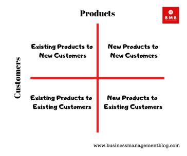 Customer segmentation to measure business growth