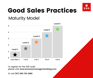 Good Sales Practices Maturity Model