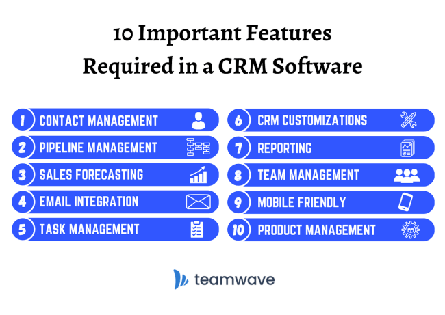 10 important features for the best CRM for small business