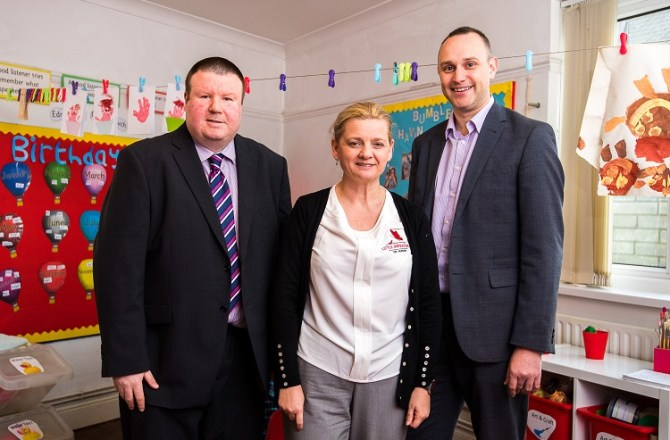 Newport Children's Nursery Secures Six-Figure Mortgage with HSBC Support