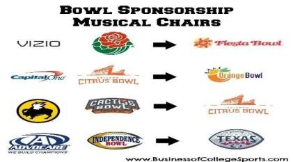 Image result for bowl sponsorship