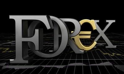 FX Futures Market