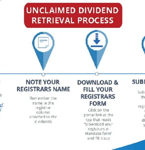 E-Dividend Process