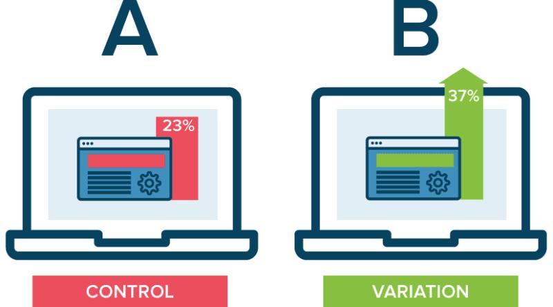 Τι είναι το A/B testing;