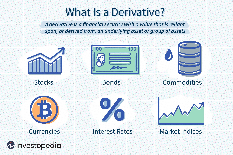 List Financial Securities