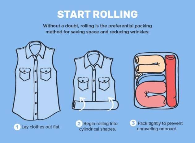 packing tips business travel life 4