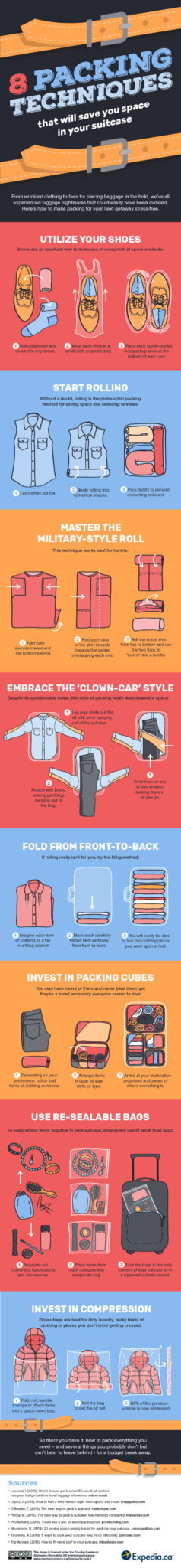 packing tips business travel life