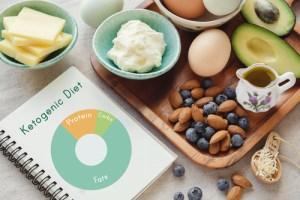 keto diet plan for beginners free