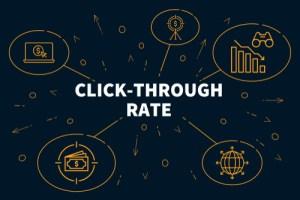 define click-through rate
