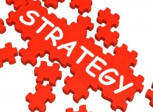 business strategies that increases time productivity