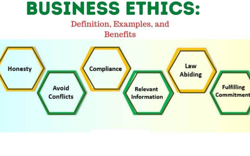 BUSINESS-ETHICS_-Definition-Examples-and-Benefits