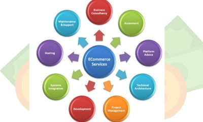 Electronic-Commerce-e-commerce