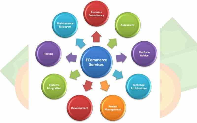 Electronic-Commerce-e-commerce