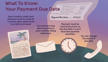 Payment date