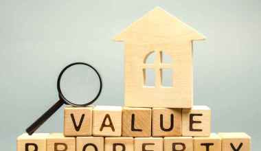 free online commercial property valuation and types.