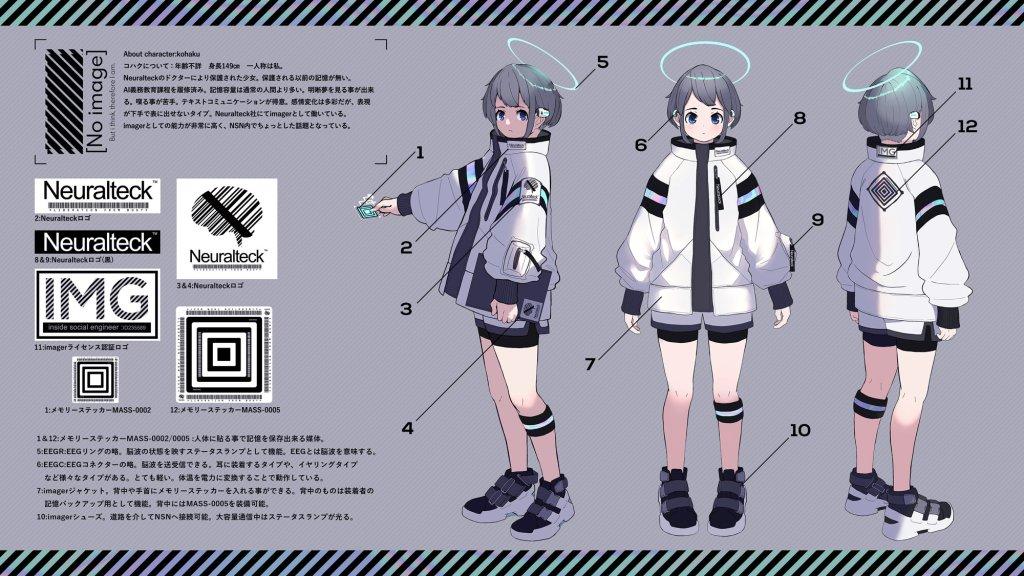 キャラクター3面図