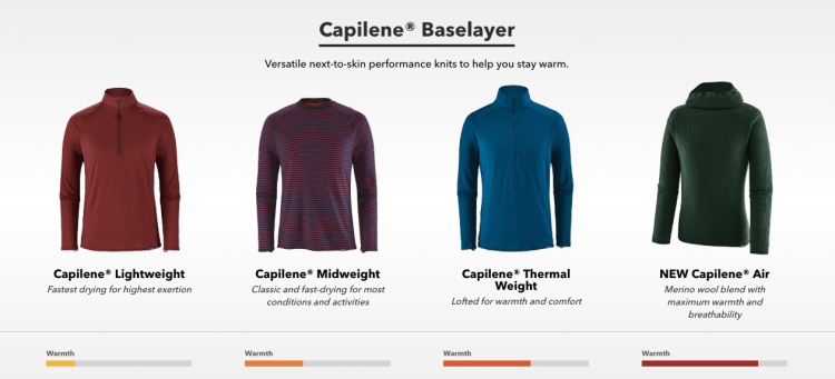 Capilene Air Hoody Review