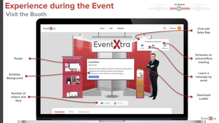 New virtual exhibition technology changing face of the events industry