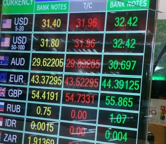 How do I get the best foreign exchange rate? - Tips from Airwallex