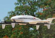 Is the future of drone technology now? - Swoop Aero head weighs in