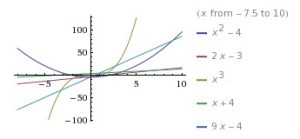 plotting-many-curves-in-color