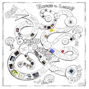 Image of Playing to Learn Prezi
