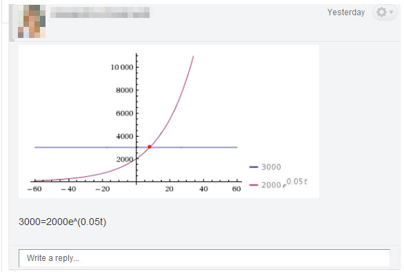 Getting Graphs to Instructure Canvas Discussions