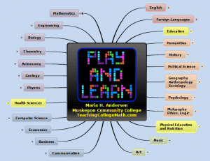 Games in adult education