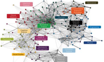 Interdisciplinary Courseware to the Rescue?