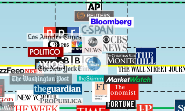 Should we ask students to subscribe to a newspaper?