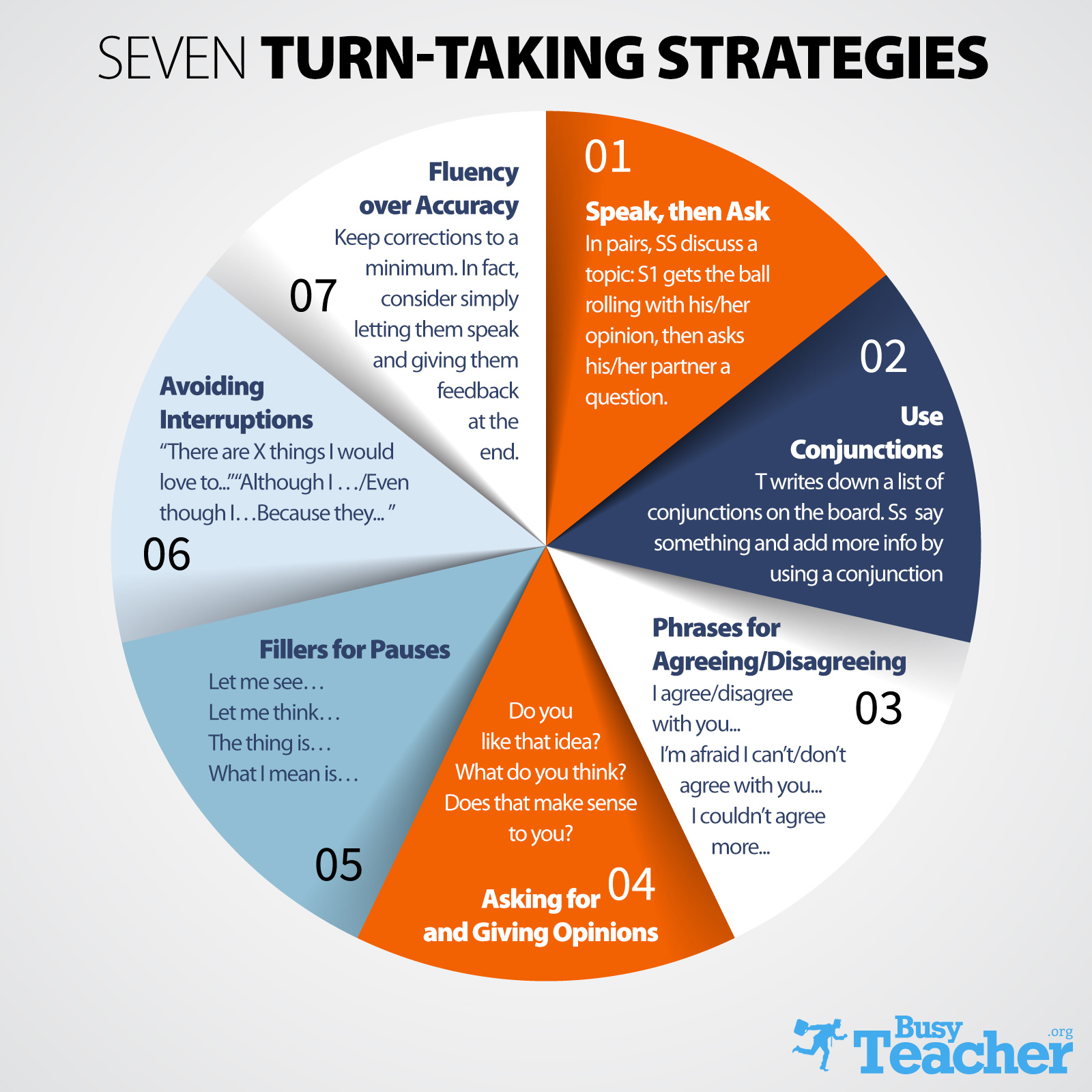 7 Turn Taking Strategies That Will Boost Student Speaking Time