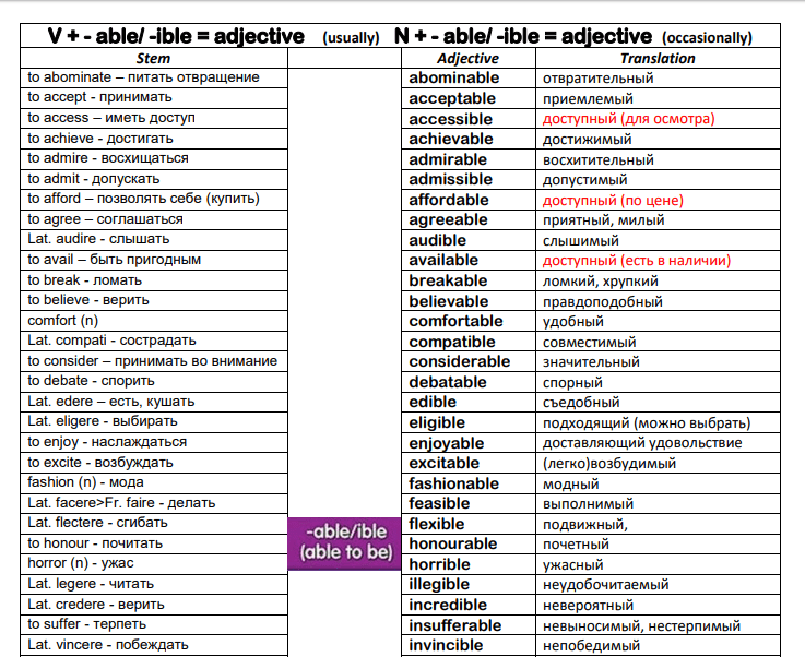 Prefix And Suffix Meanings Worksheets