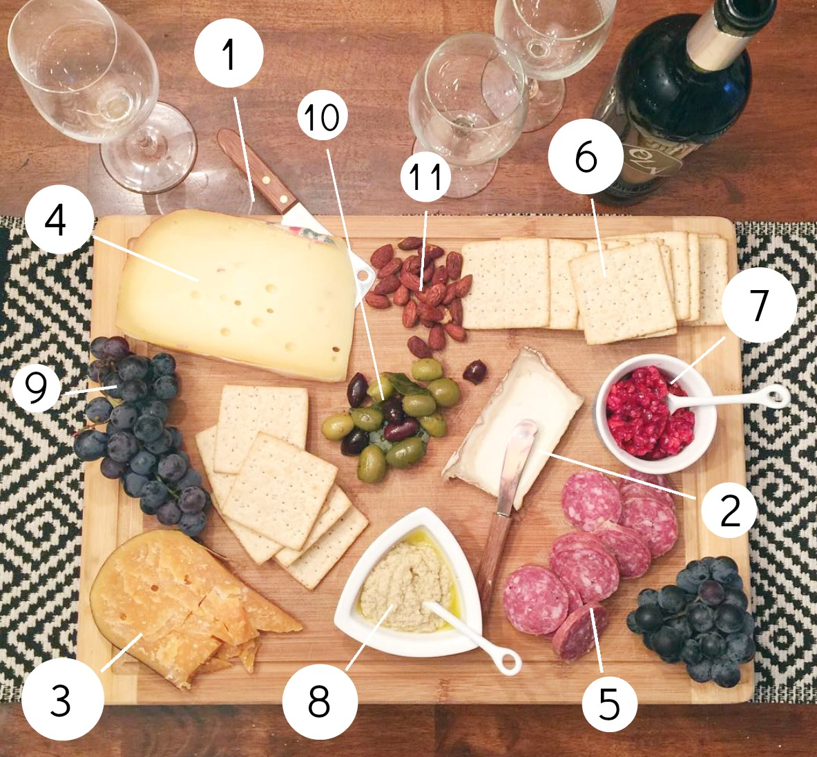 How to make the perfect cheese plate  sc 1 st  But First Coffee Blog & Anatomy of the Cheese Plate - But First Coffee | Connecticut-Based ...