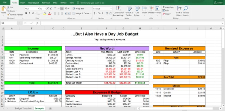 Budgeting 101 For Creative People – …But I Also Have A Day Job