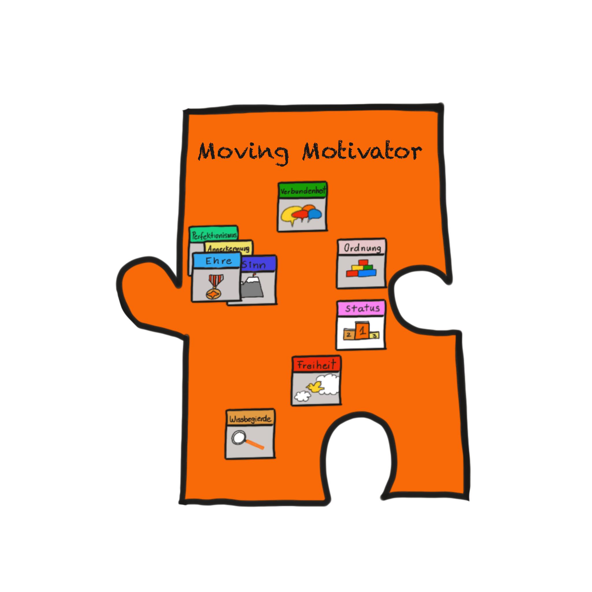 You are currently viewing Moving Motivator: Werte & Motivation visualisieren