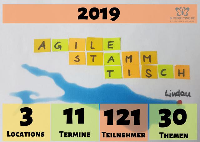 Agile Stammtisch 2019