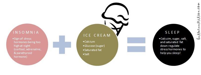 Can't Sleep? 5 Natural Sleep Aids | Butter Nutrition