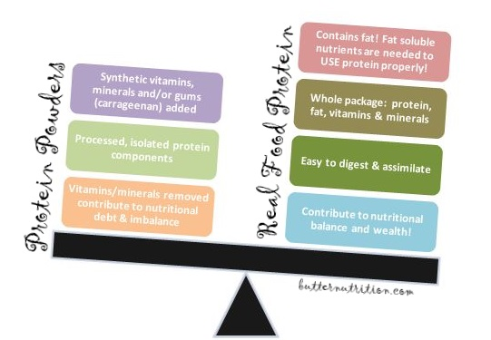 protein scale