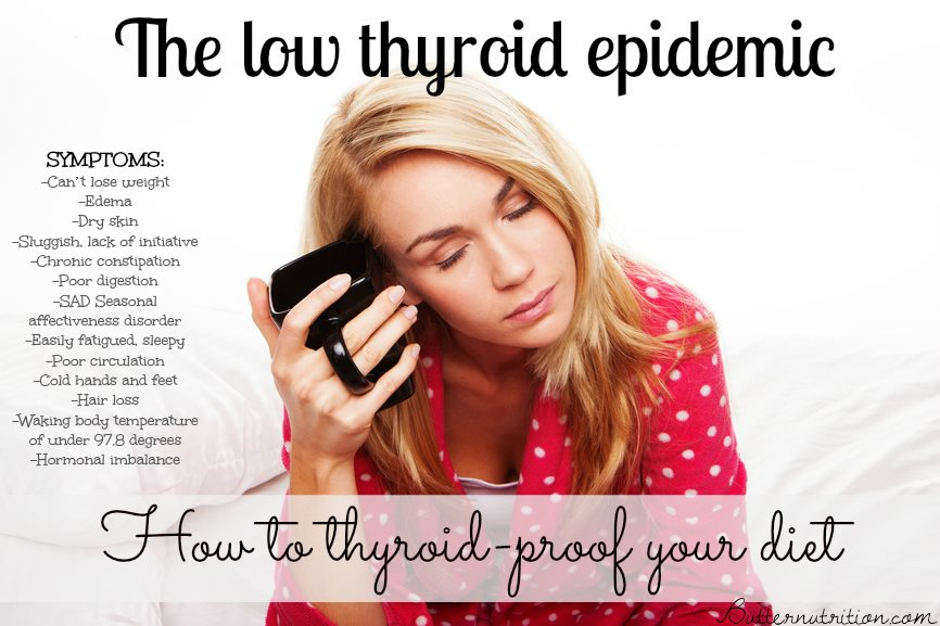 How to thyroid proof your diet | Butter Nutrition
