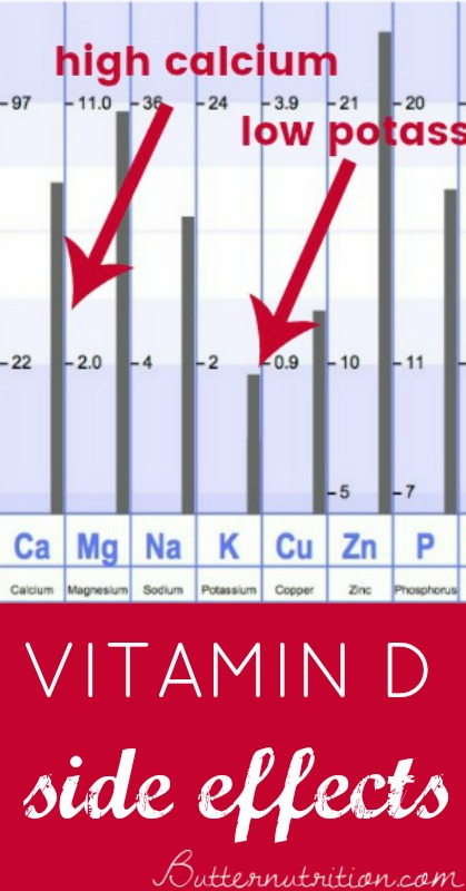 What Vitamin D Supplements Do To Your Mineral Levels (hint: it's not good) | Butter Nutrition