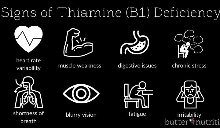Signs of Thiamine Deficiency | Butter Nutrition