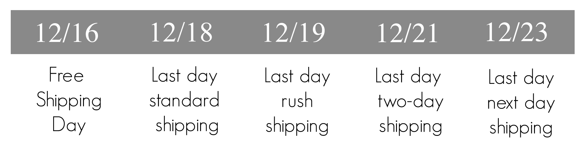 important holiday online shopping dates