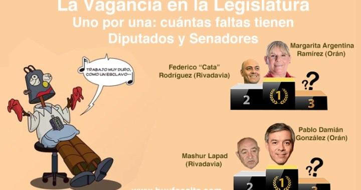 La Vagancia en la Legislatura|Uno por una las faltas de diputados y senadores en 2018