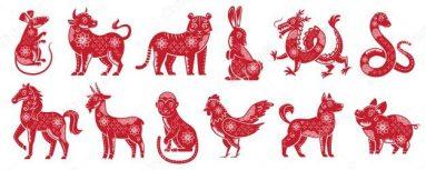 Chinese Zodiac Animals