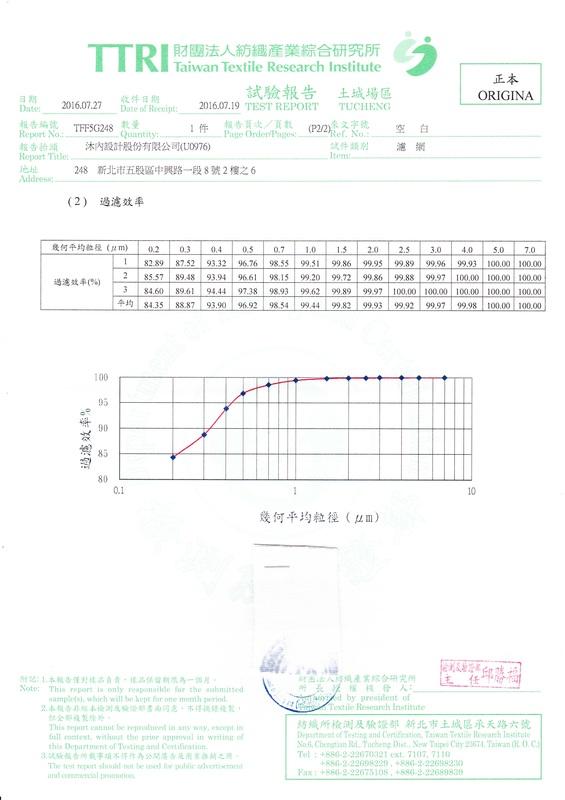 BRISE 空汙防護魔術頭巾,可過濾 99.9% PM 2.5 - 2