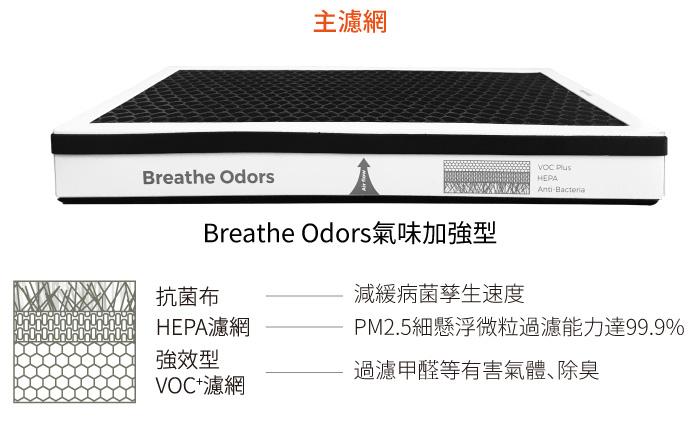 BRISE C200 專用4合1綜效型主濾網 (Breathe Combo) - c200 filter 04