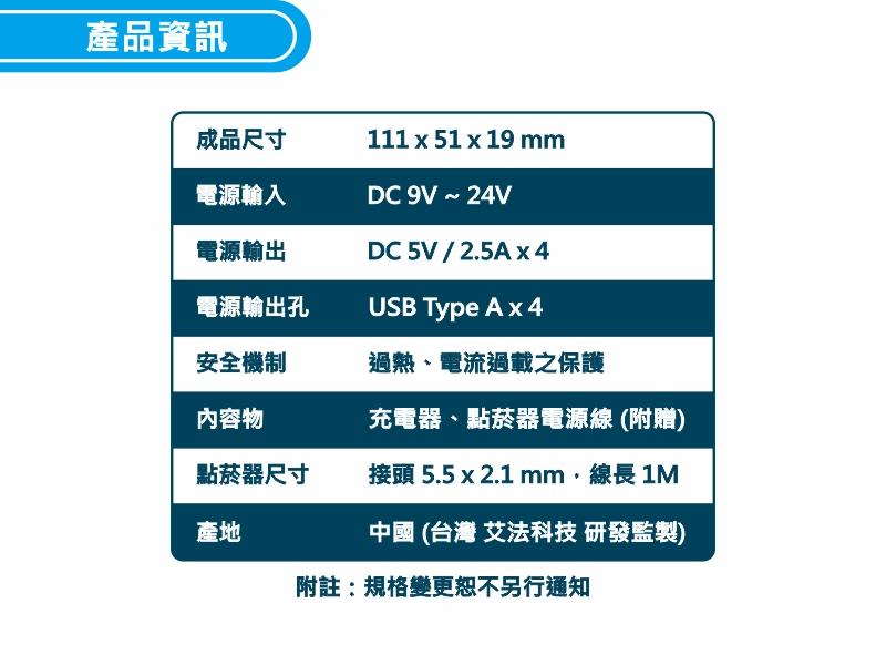 AIFA 4 孔車用快速充電器 (輸出50W) - 4faster網拍圖1906041 5 產品資訊