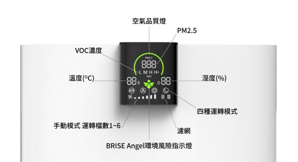 BRISE C360 防疫級空氣清淨機 (專為嬰幼兒健康設計) - C360 面板