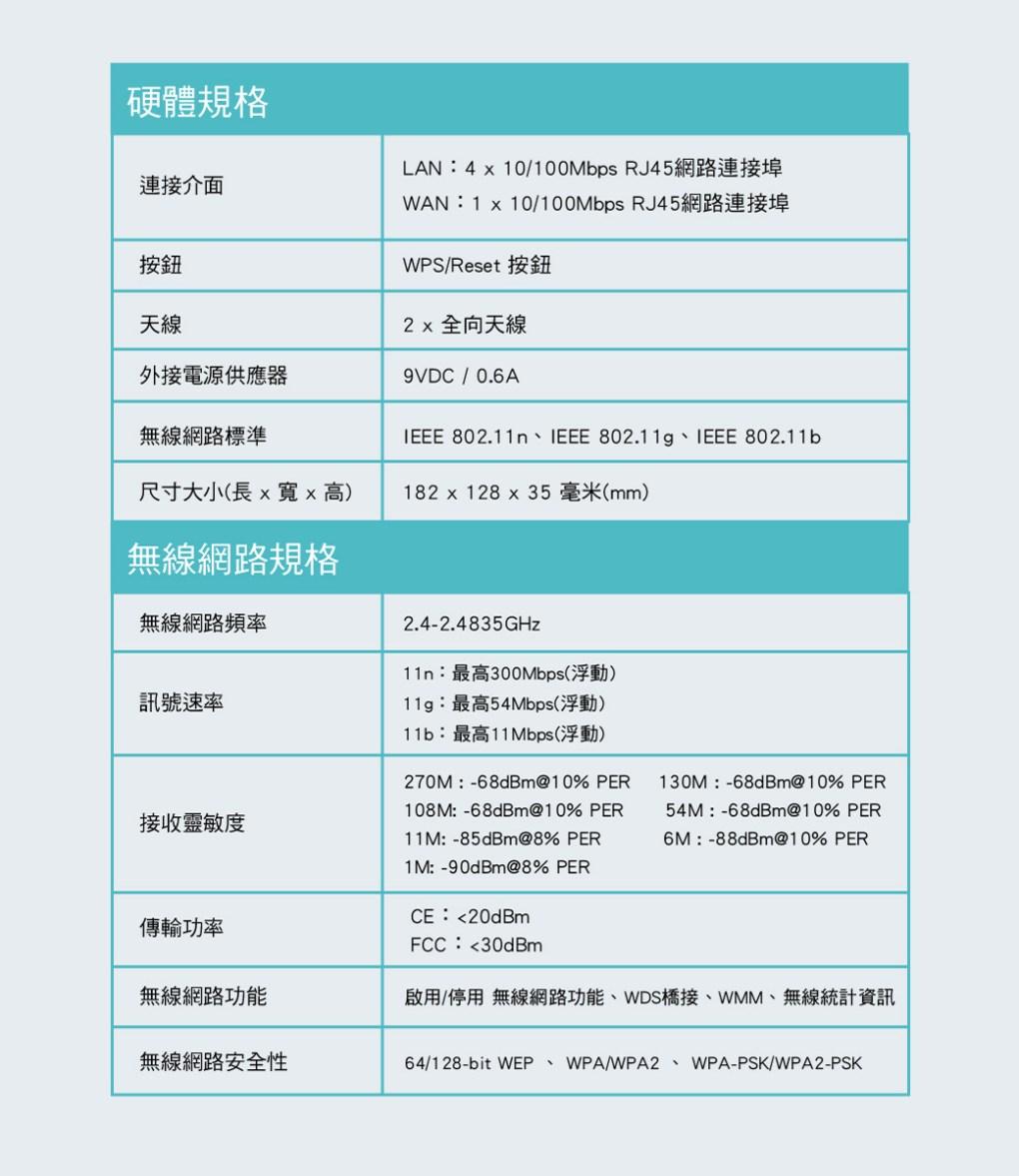 TP-Link TL-WR840N 300Mbps 無線網路 WiFi 路由器(分享器) - TP Link TL WR840N 14