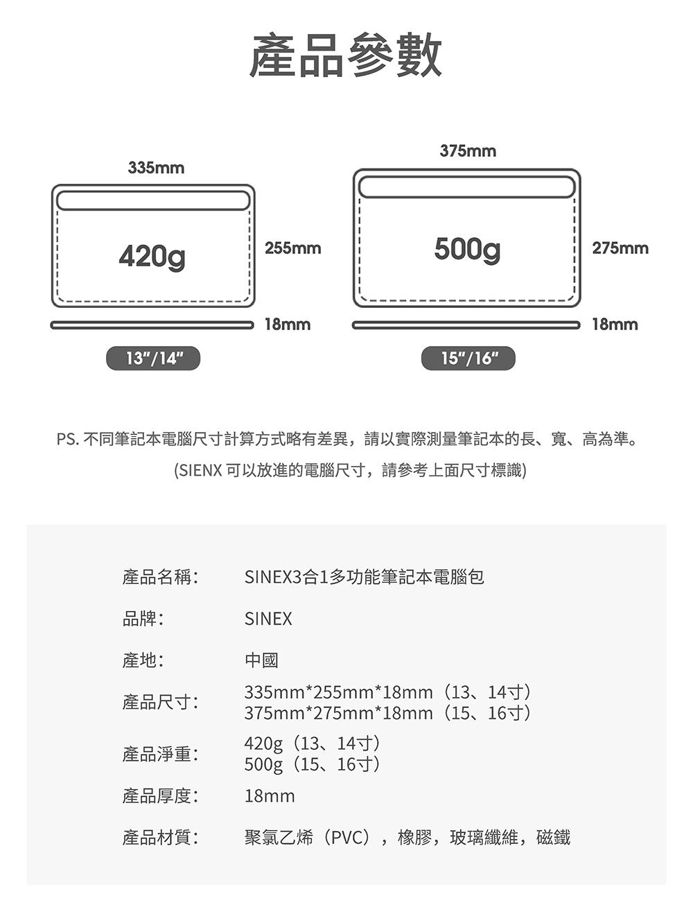 【SINEX】全球首款 3 合 1 變形筆電包 適用13/14吋筆電 (收納包+筆電架+鍵盤手托) - SINEX電腦包簡介 09